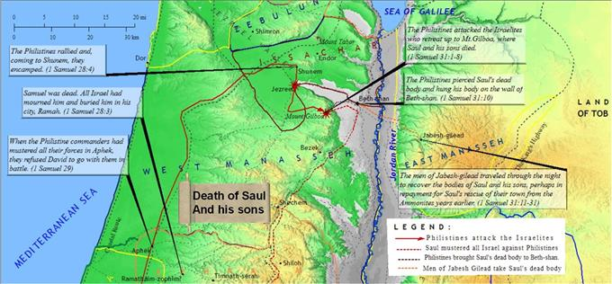 Death of Saul